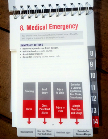 Emergency Action Guide